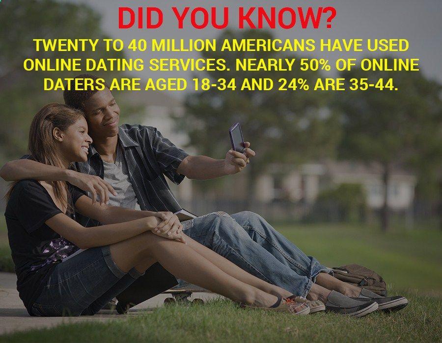 massachusetts dating sites