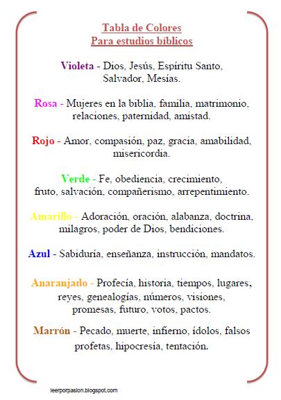 GMG Tabla de Colores para la Biblia | God and me, me and God ...