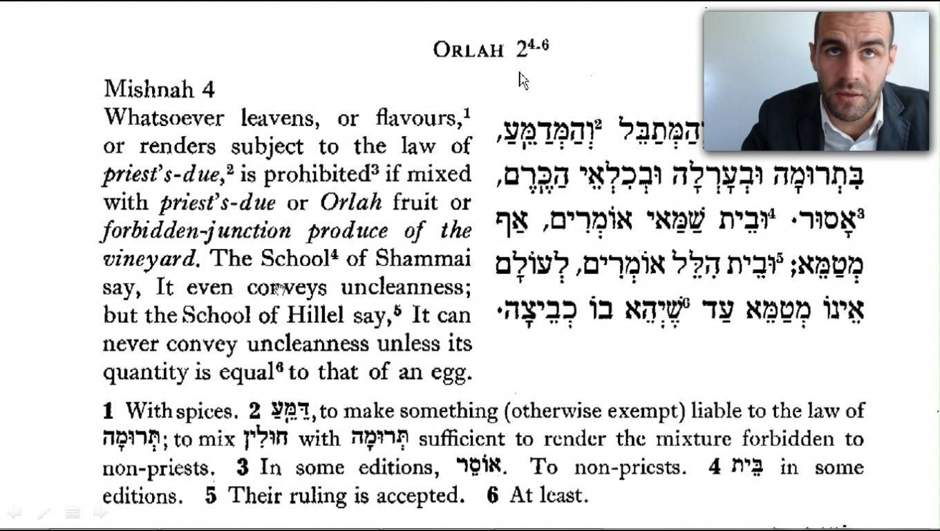 Pin By Hebrew For All On Learn Hebrew Today
