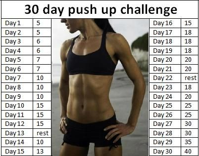 How to lose weight and belly fat in 1 month photo 6