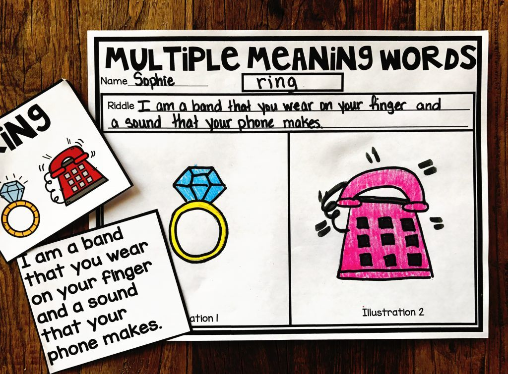 multiple meaning words (With images) Multiple meaning