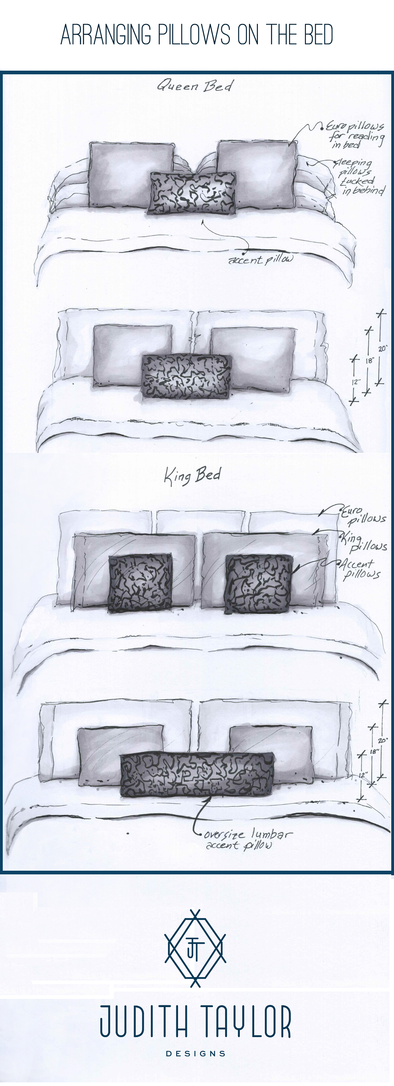 queen bed pillows Arrangement and sizing for pillows on Queen and King bed.   queen bed pillows