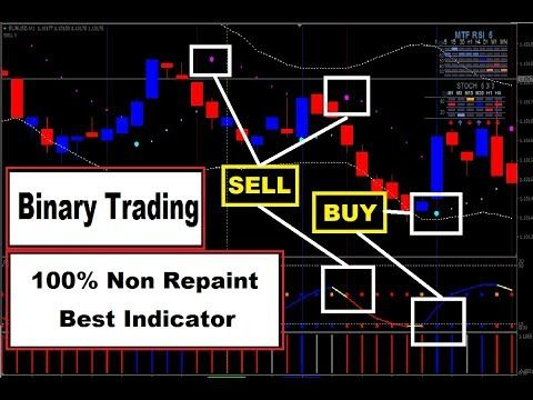 Binary option trading indicator