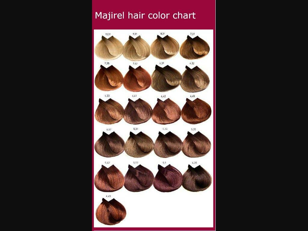 5 5 Mahogany Light Brown By Loreal Majirel I Could Mix With