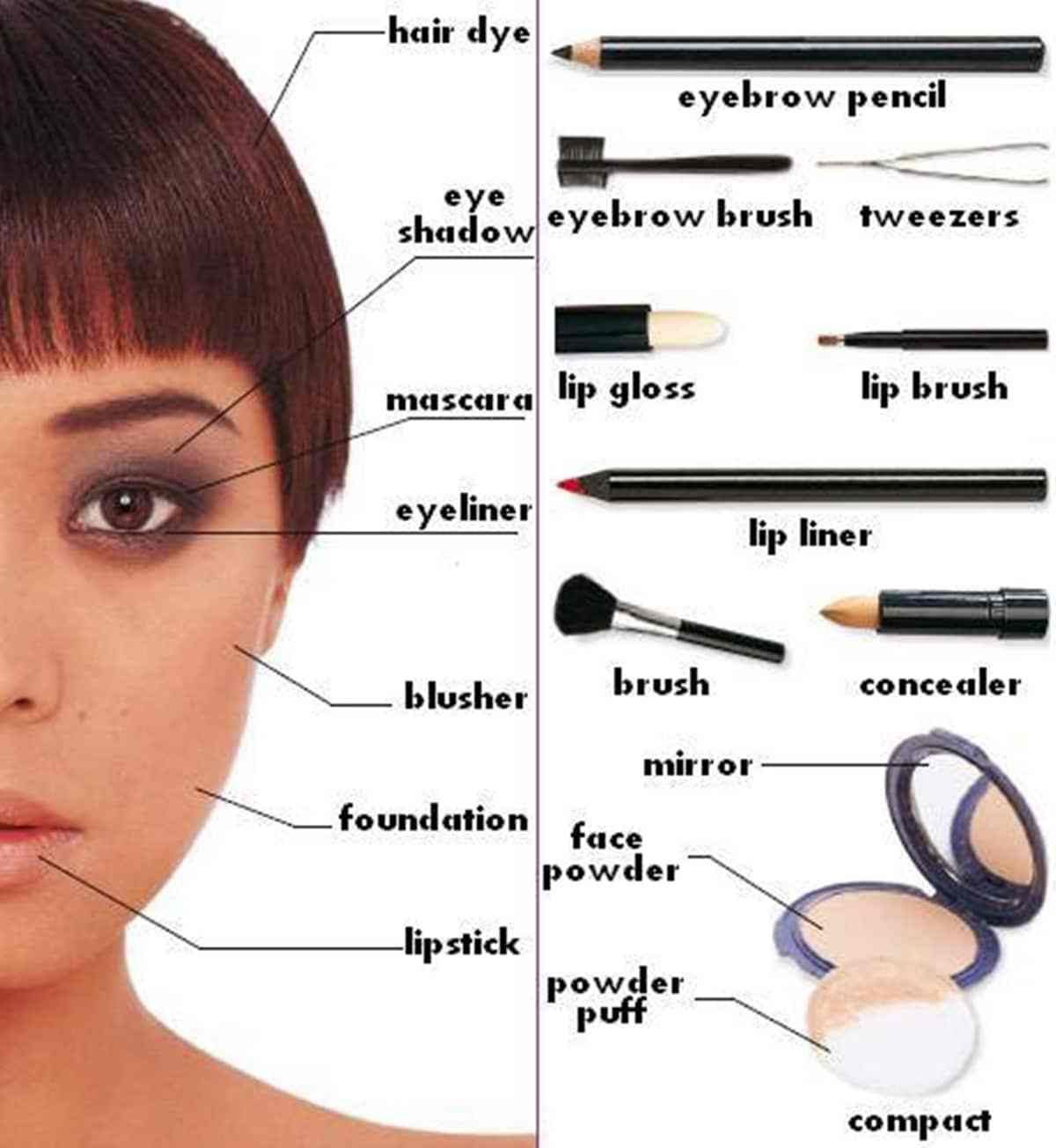 Make Up And Cosmetics Vocabulary In English Eslbuzz Learning English English Vocabulary Vocabulary Learn English