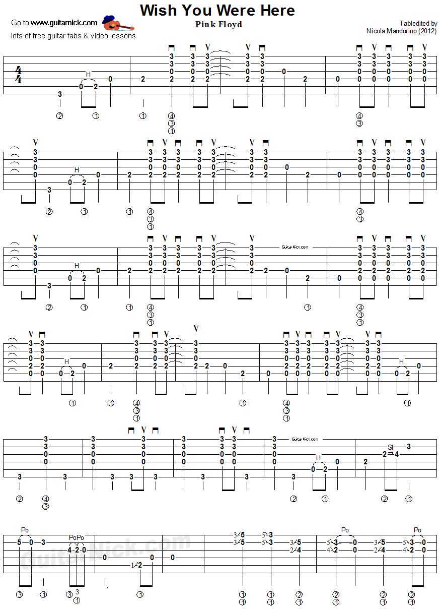 Wish You Were Here Strumming Pattern Best Ideas