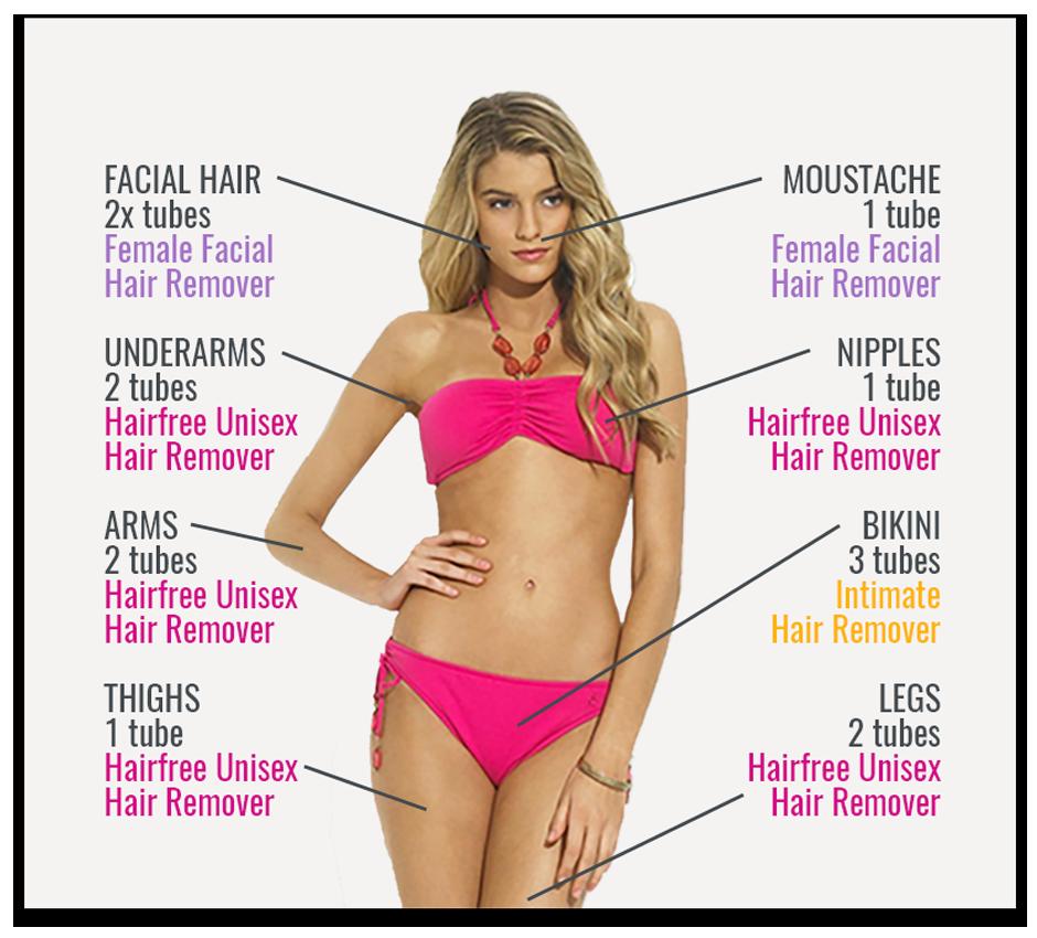 Female Facial Hair Remover Permanent Hair Removal Female Facial Hair Hair Removal Permanent Facial Hair Removal