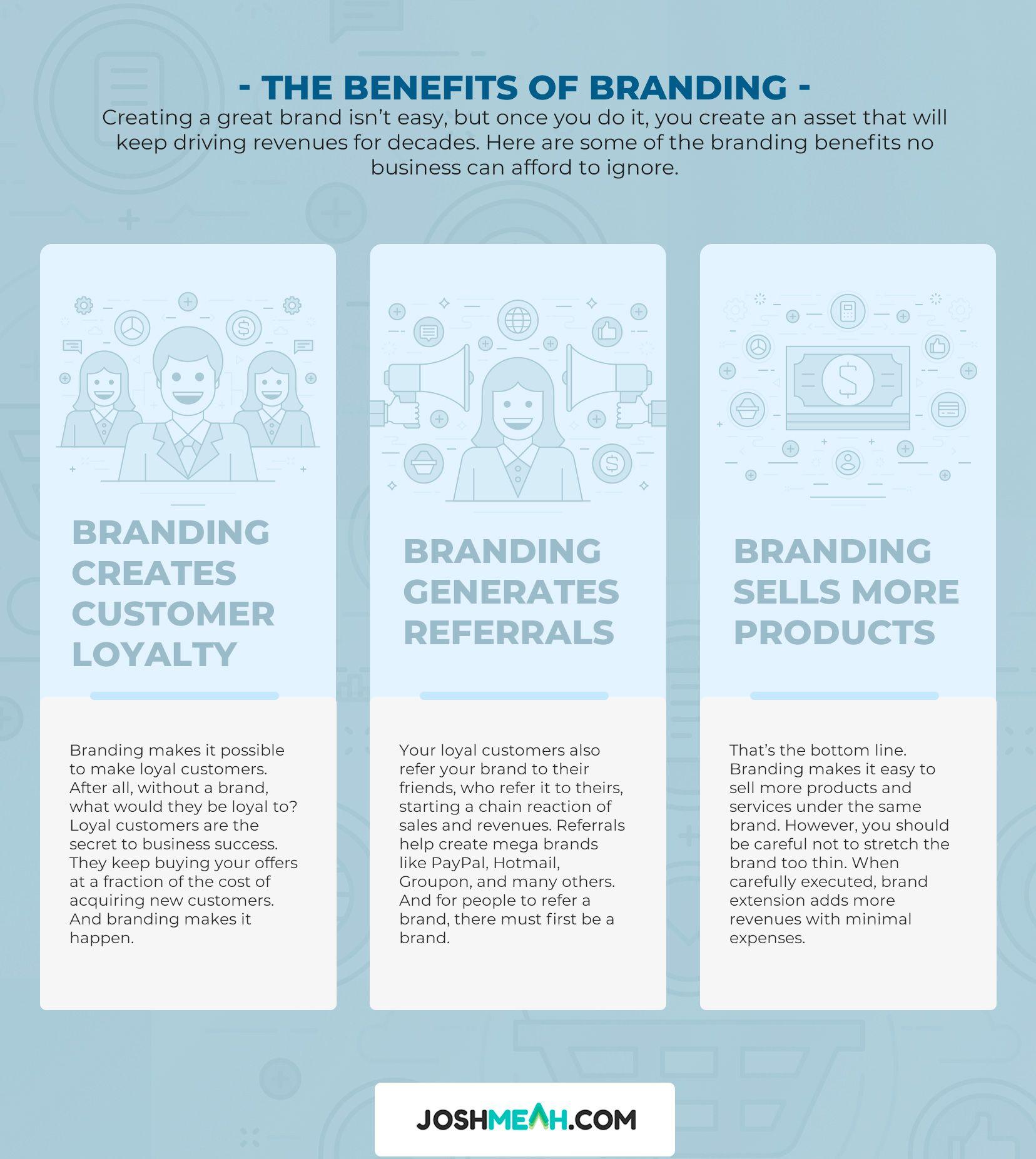 Branding Company Nj Nyc Brand Marketing Brand Marketing Strategy Branding