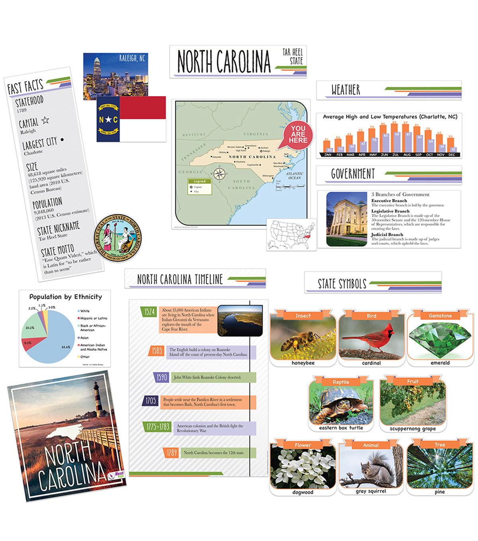 State Bulletin Board Set, North Carolina | Soc. Studies ...