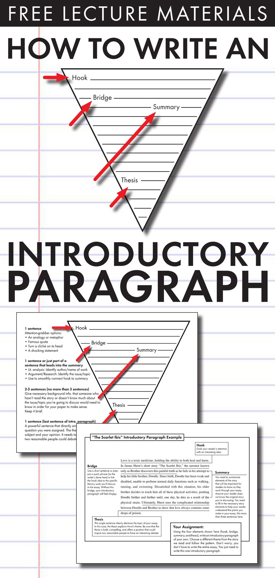 Four Step Introductory Paragraph Format U2013 Free Slides U0026 Handout To Teach  Essay Writing #