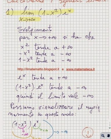 ESERCIZI SVOLTI SUL CALCOLO DEI LIMITI | Matematica ...