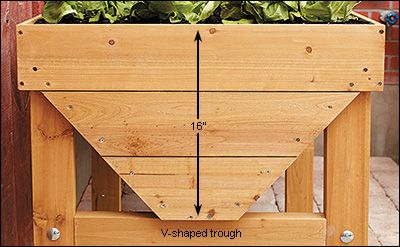 Vegtrug Planters Lee Valley Tools Raised Garden Planters Raised Planter Beds Woodworking Project Design