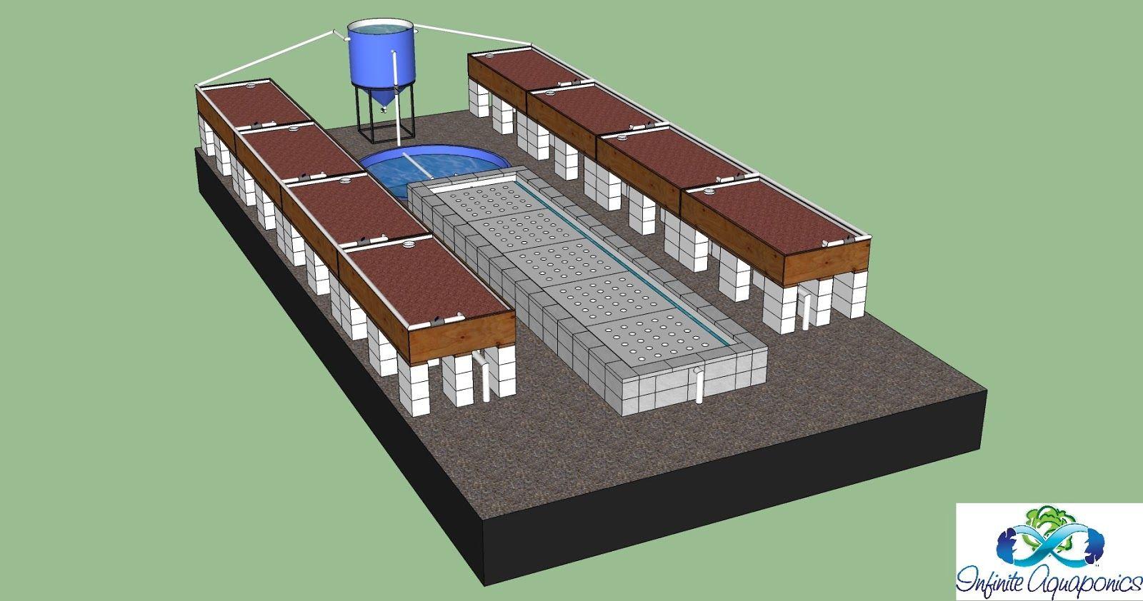 Commercial Greenhouse Aquaponics System Designs Visit My 400 x 300