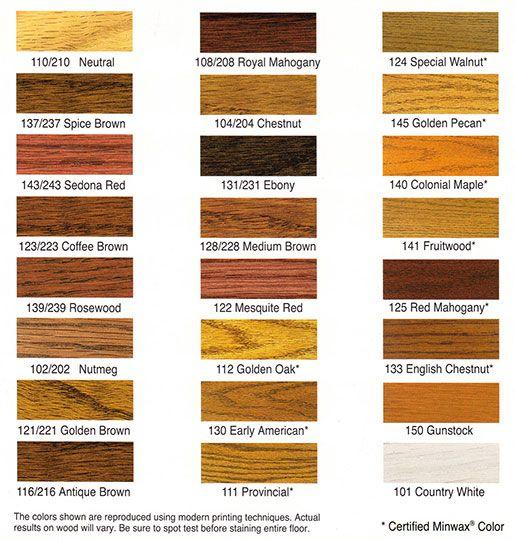 White Wash Oak Stain: White-washed Minwax Red Oak Floors