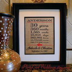 30 Years Of Marriage 30th Wedding Anniversary Year Gift 102