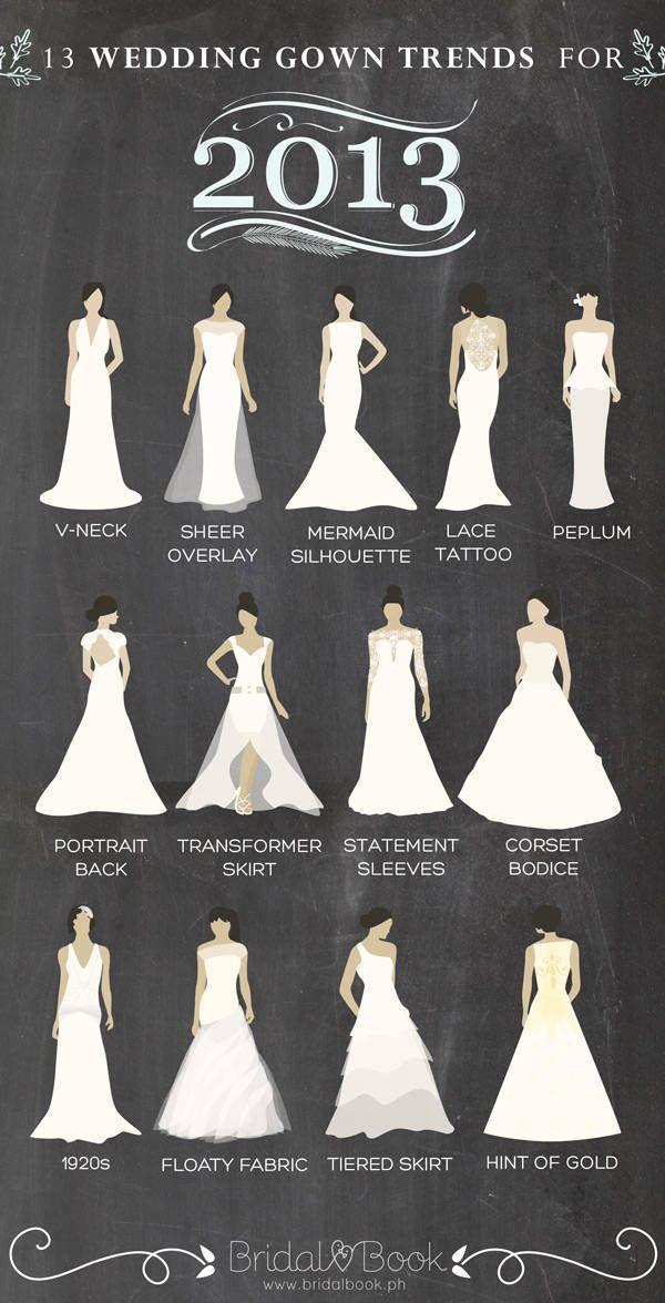BridalBook Infographic Wedding Gowns Trends HiRES 600x1176 Pixels