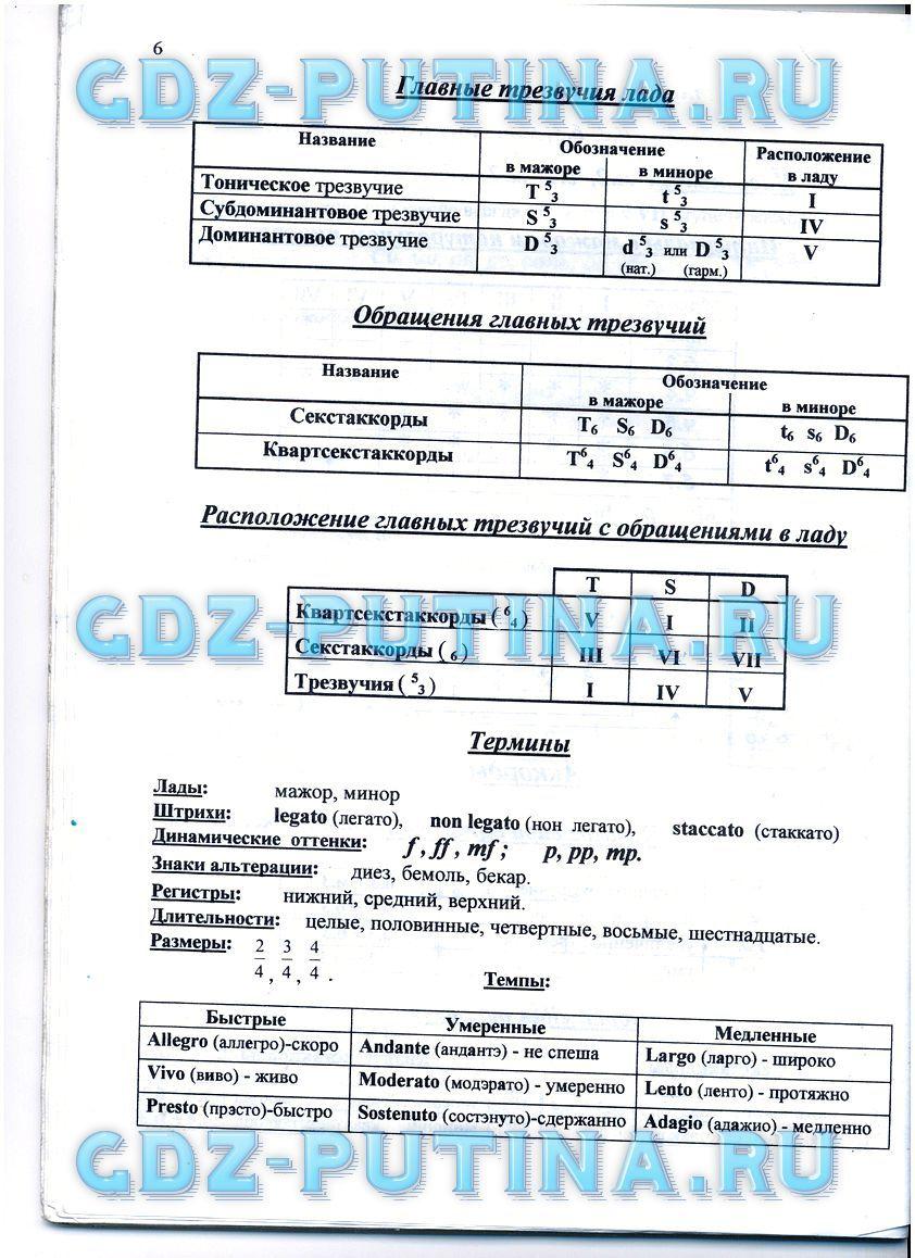 Решебник по переводу текстов с английского на русский.