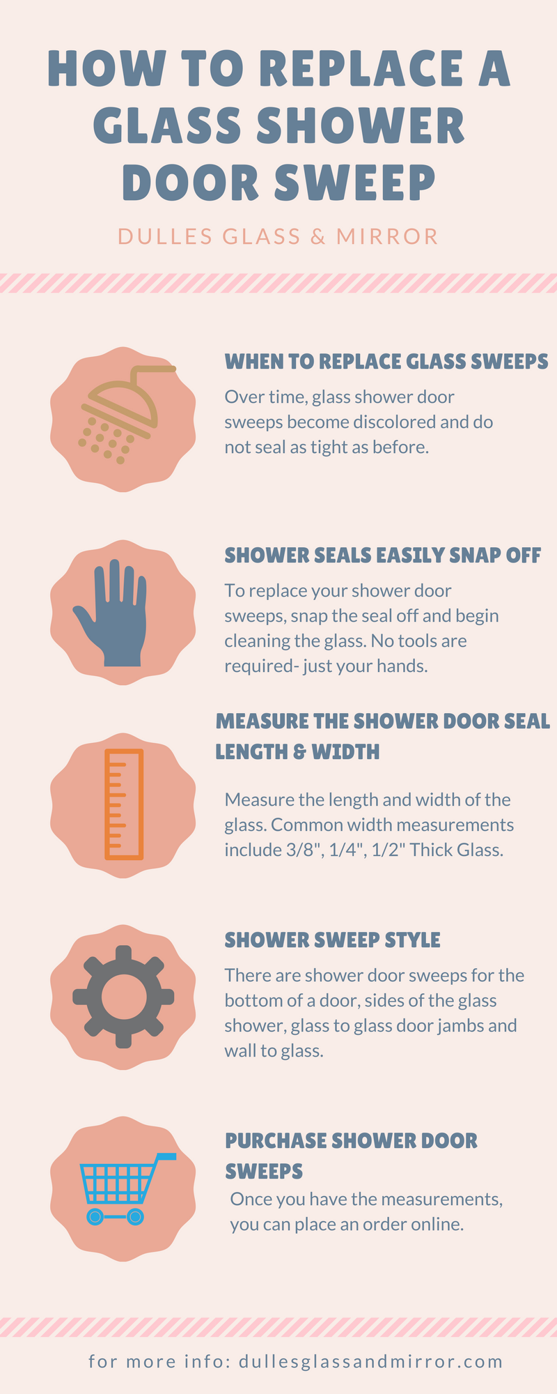 Glass Shower Door Sweeps Keep Water Inside Your Frameless Shower Enclosure S Glass Shower Doors Glass Shower Doors Frameless