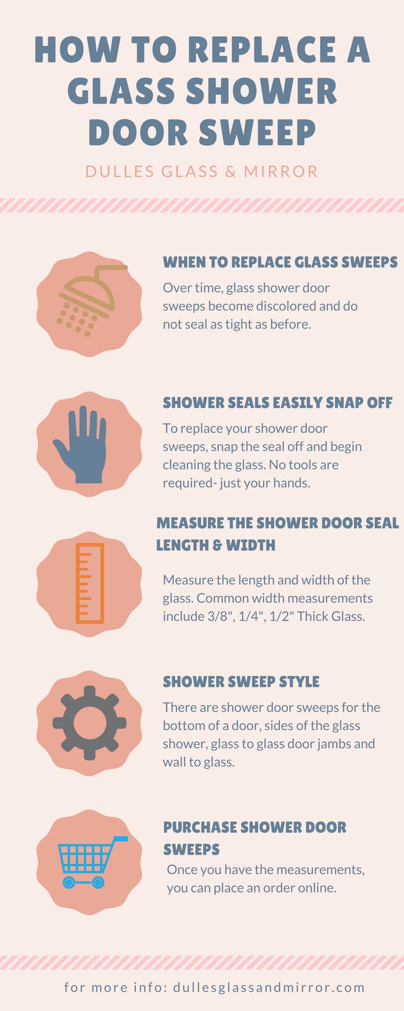 Glass Shower Door Sweeps Keep Water Inside Your Frameless Shower Enclosure S Glass Shower Doors Glass Shower Doors Frameless