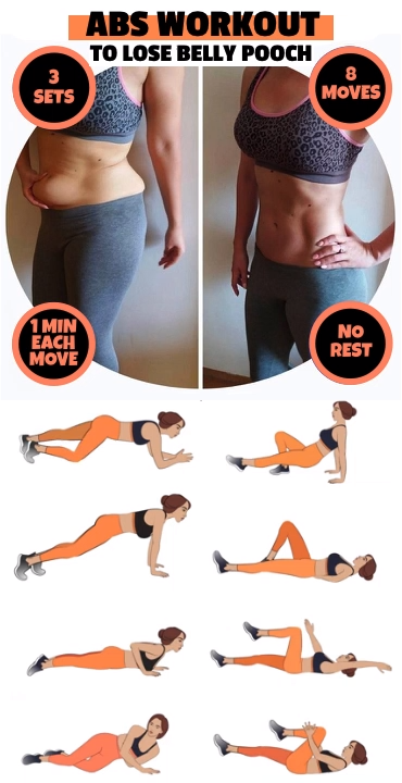 How To Lose Belly Pooch Forever Video Video Abs Workout 8 Minute Ab Workout Gym Workouts