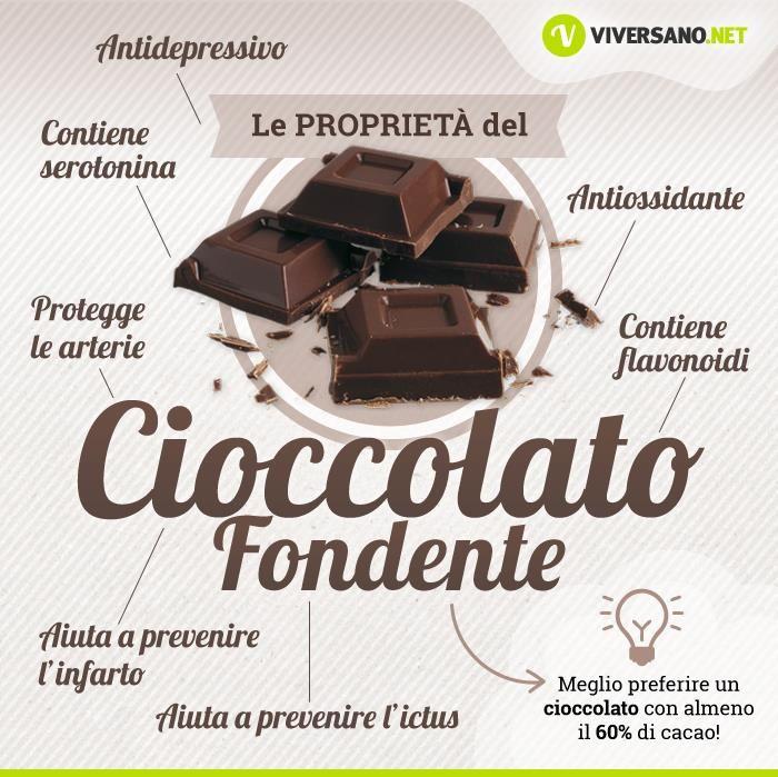 Cioccolato fondente - Viversano - Google+