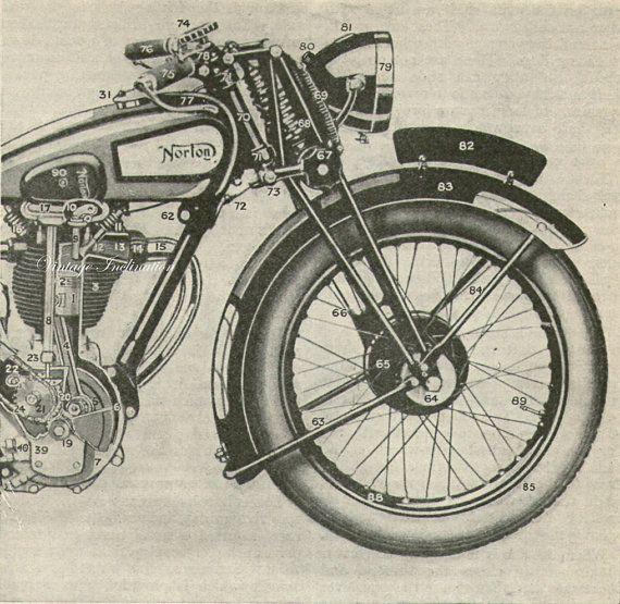 Vintage Norton Motorcycle Illustration 1940s Motor Bike Bookplates Print Drawing Design Plan Mecha Motorcycle Illustration Motorcycle Artwork Norton Motorcycle