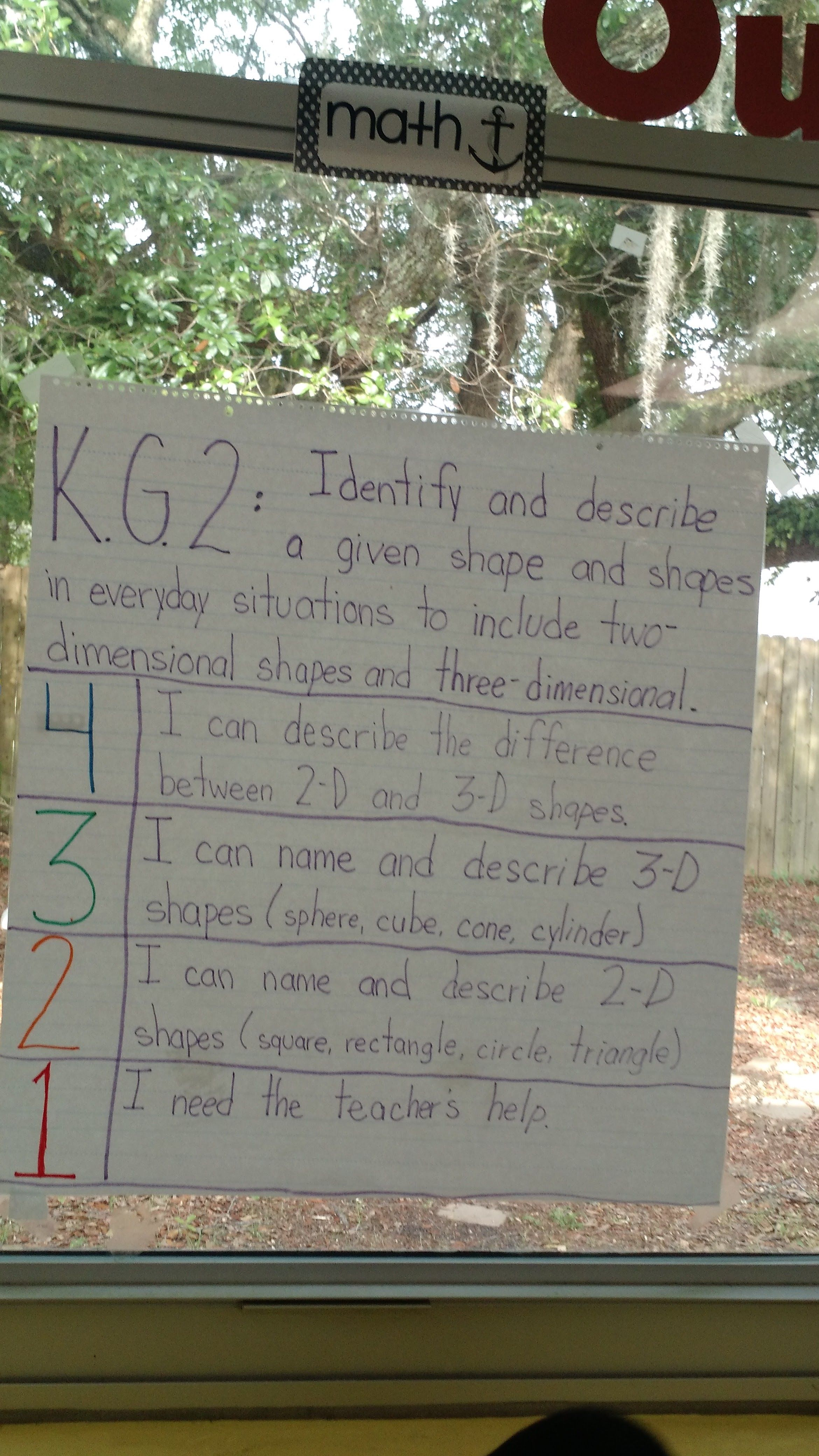 Kindergarten Proficiency Scale Progression Of Learning