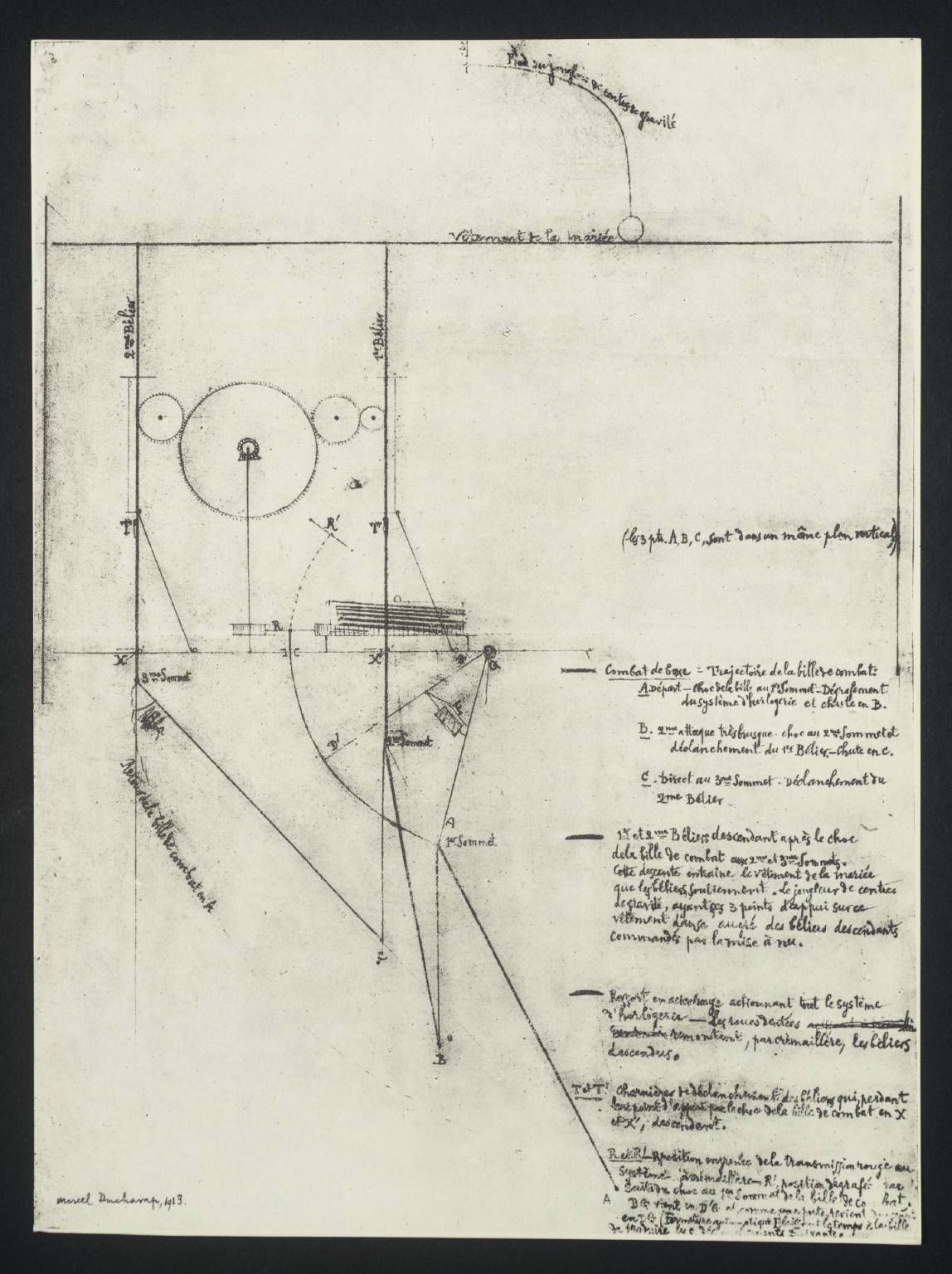 Marcel Duchamp, 1913