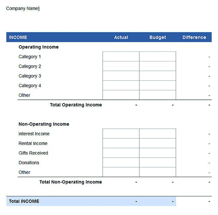 Business Marketing Budget Plan Template , Using the Marketing - budget plan template example