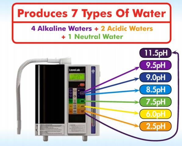 Beauty Water Check How To Make Beauty Water Find More Beauty Tips Kangen Water Kangen Water Machine Beauty Water