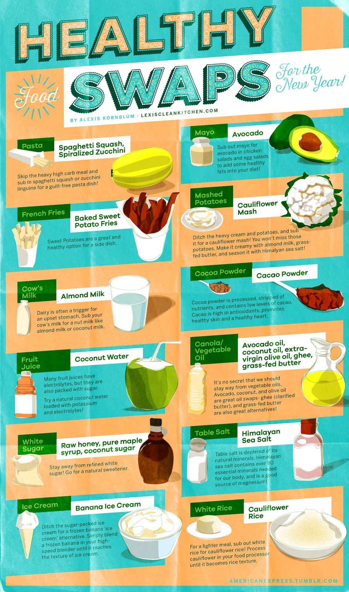 Food healthy swaps fotos