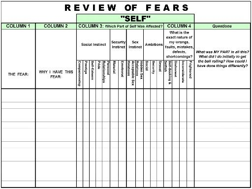 4th Step Resentments   Recovery Worksheets & Education   Pinterest ...