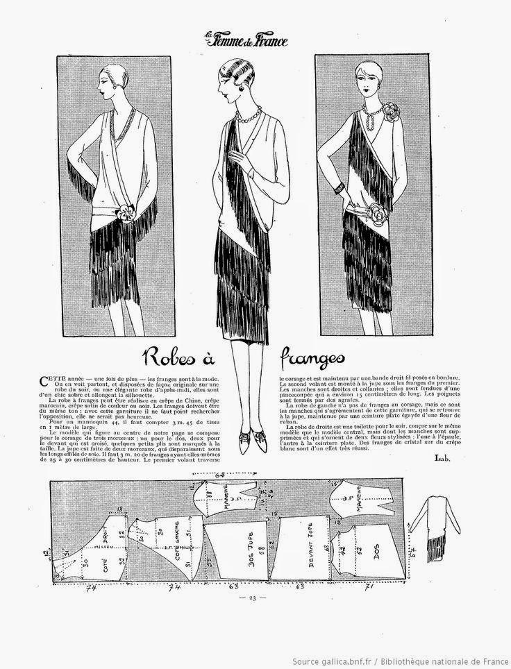 i love historical clothing: la Femme de France 1927 sewingpatterns ...