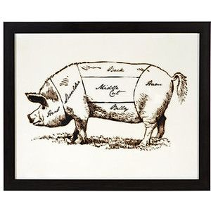 Vintage Pig Butcher Chart Google Search Affordable Modern Furniture Z Gallerie Stylish Home Decor