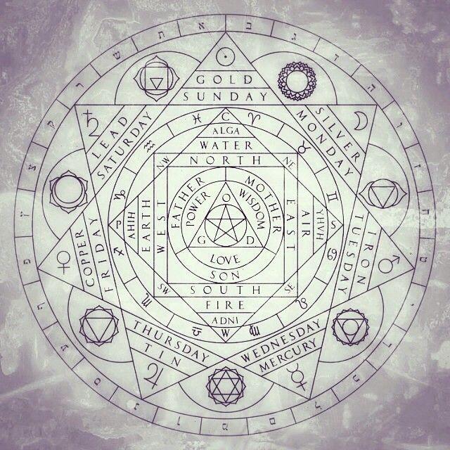 care este simbolul)