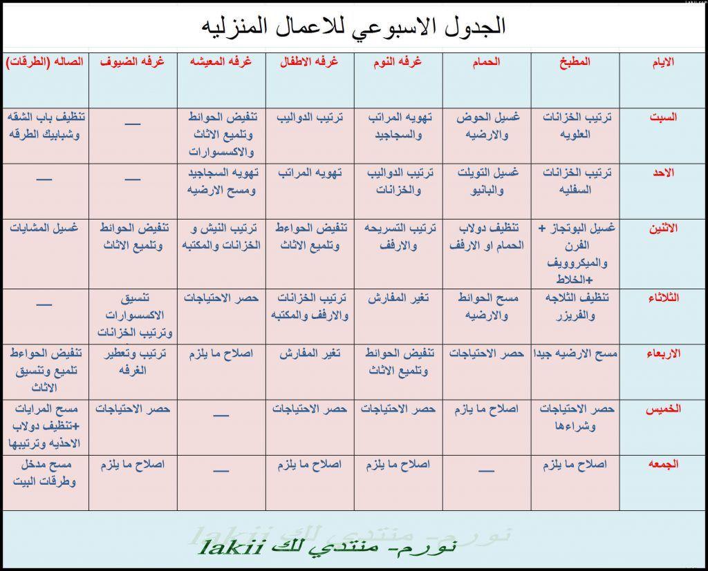 جدول تنظيف المنزل اليومي Life Planner Organization House Cleaning Checklist Cleaning Checklist