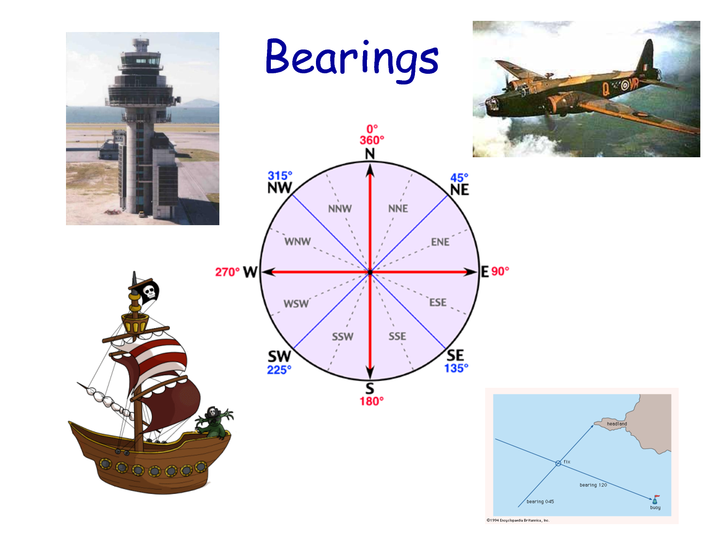 8 Awesome Bearings Maths Ppt