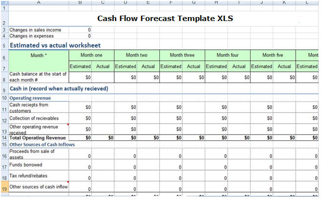 Cash Flow Forecast Template Xls   Excel Xls Templates