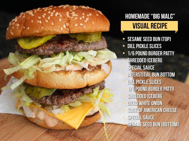 "Today's Sandwich: ""Big Malc"" (Homemade)"