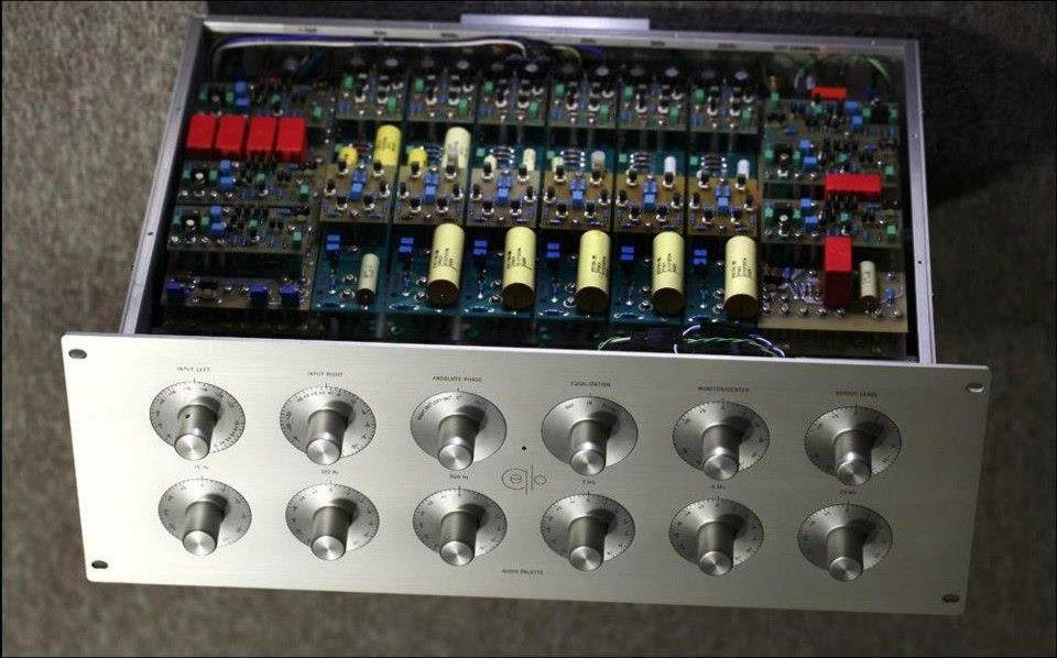 O uso de controles de tonalidade. Sim ou Não. 6205226a6a0f8ad33f907cefae12abdf