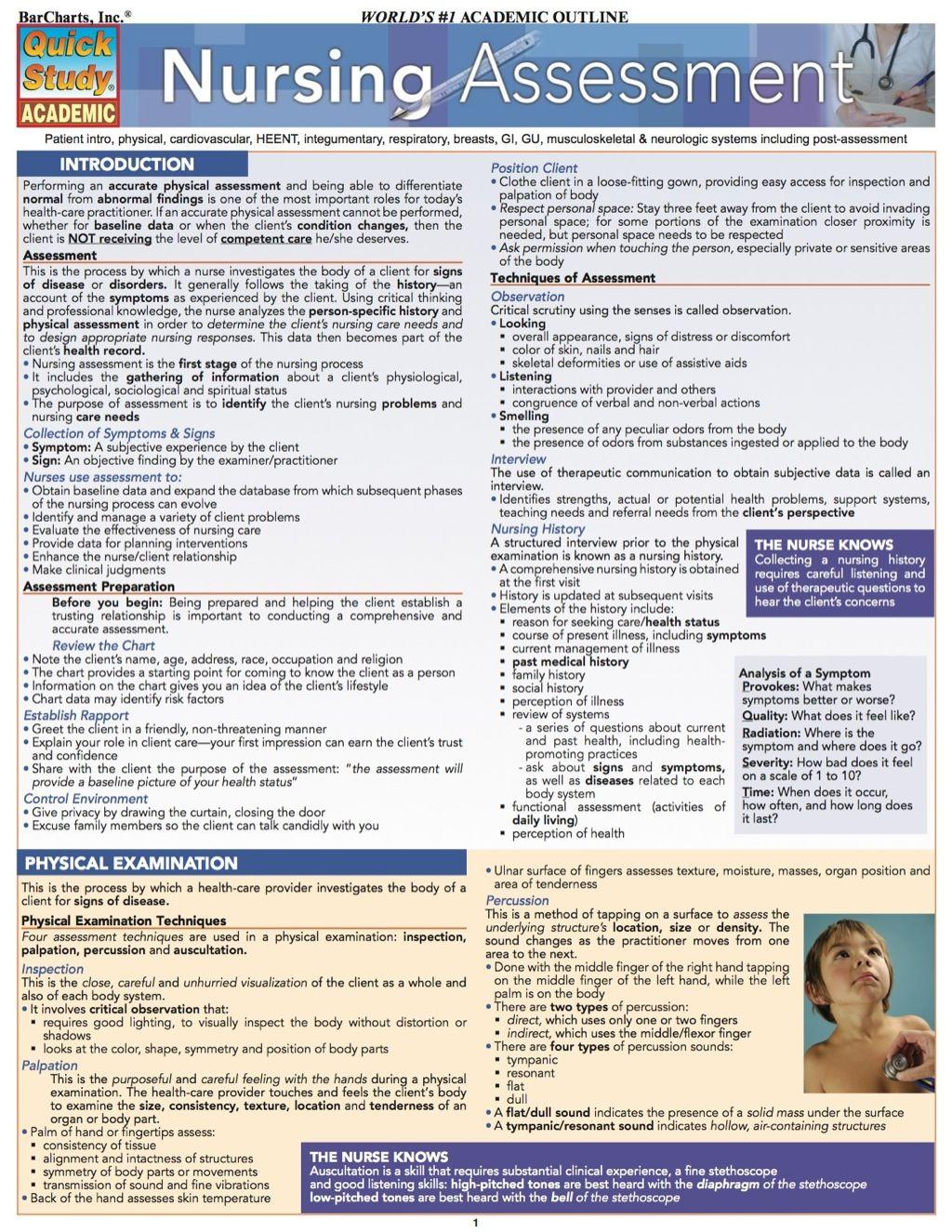 Nursing Assessment Reference Guide Ebook Rental