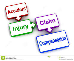 Fraud Protection Tips On Handling Workers Compensation Atlanta Ga