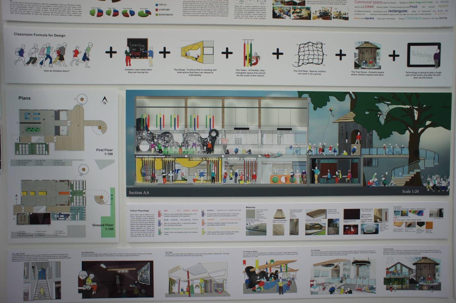 interior of college architecture design nebraska masters degree programs archpromo