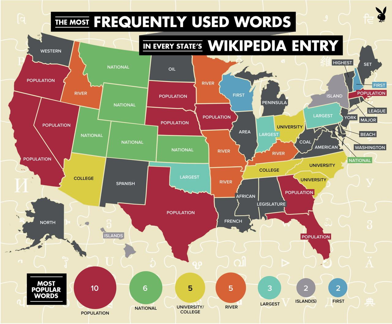 The most frequently used words in every US state's