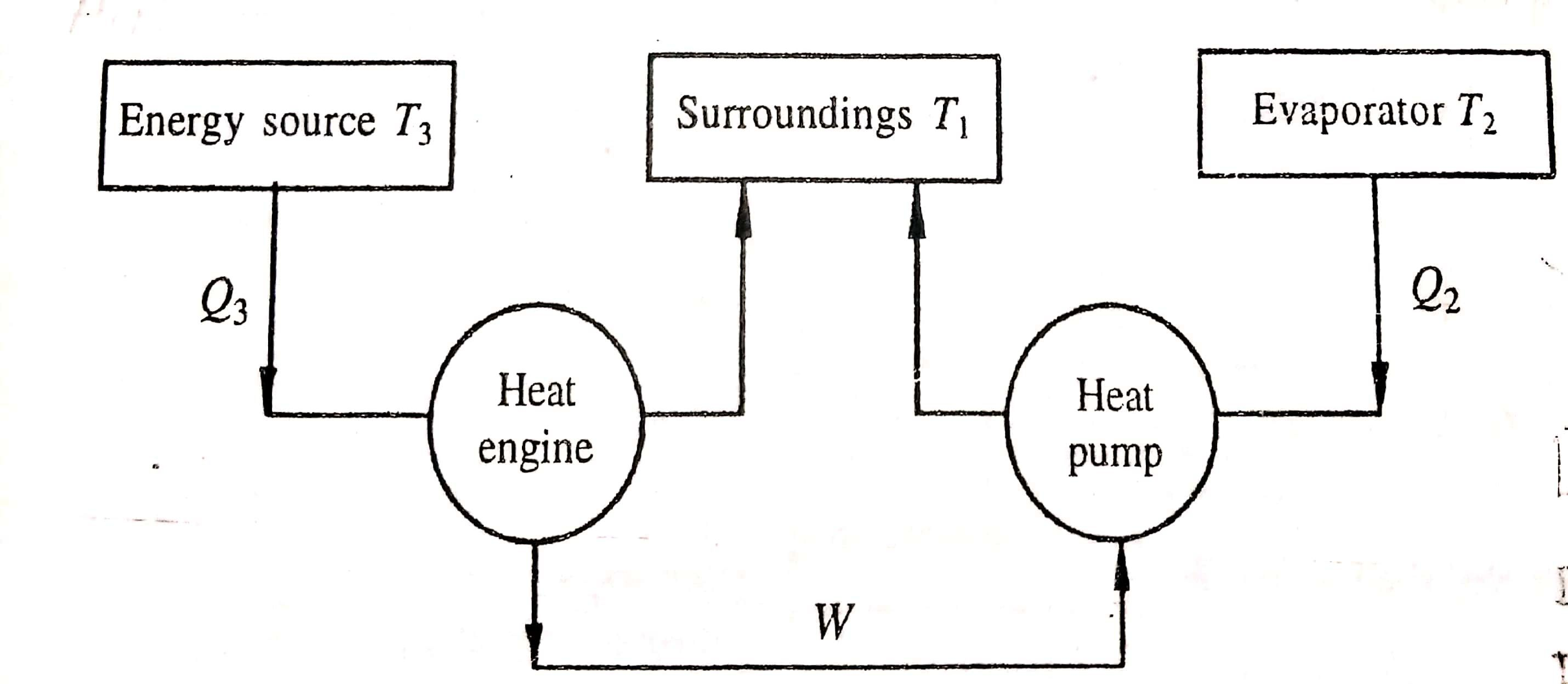 Pin On Thermodynamics