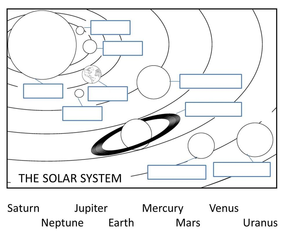 Printable Outer Space Worksheets Solar System Worksheets Solar System For Kids Outer Space Activities [ 818 x 1000 Pixel ]