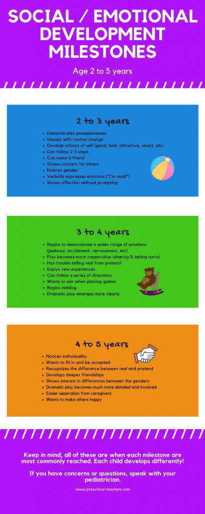 Preschool Social Emotional Development Social Emotional Development Emotional Development Preschool Emotional Development