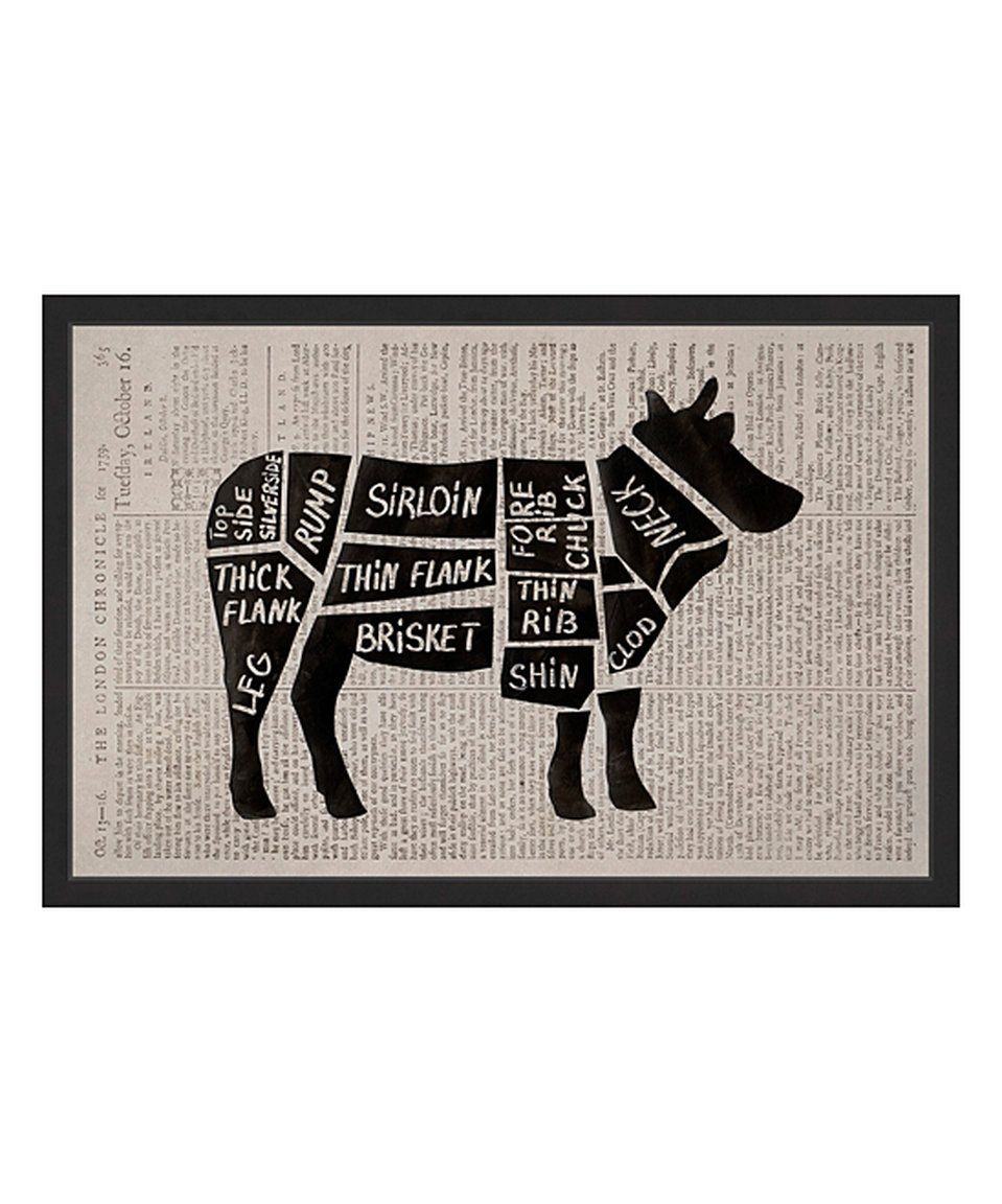Take a look at this beef cuts ii framed wall art today farming
