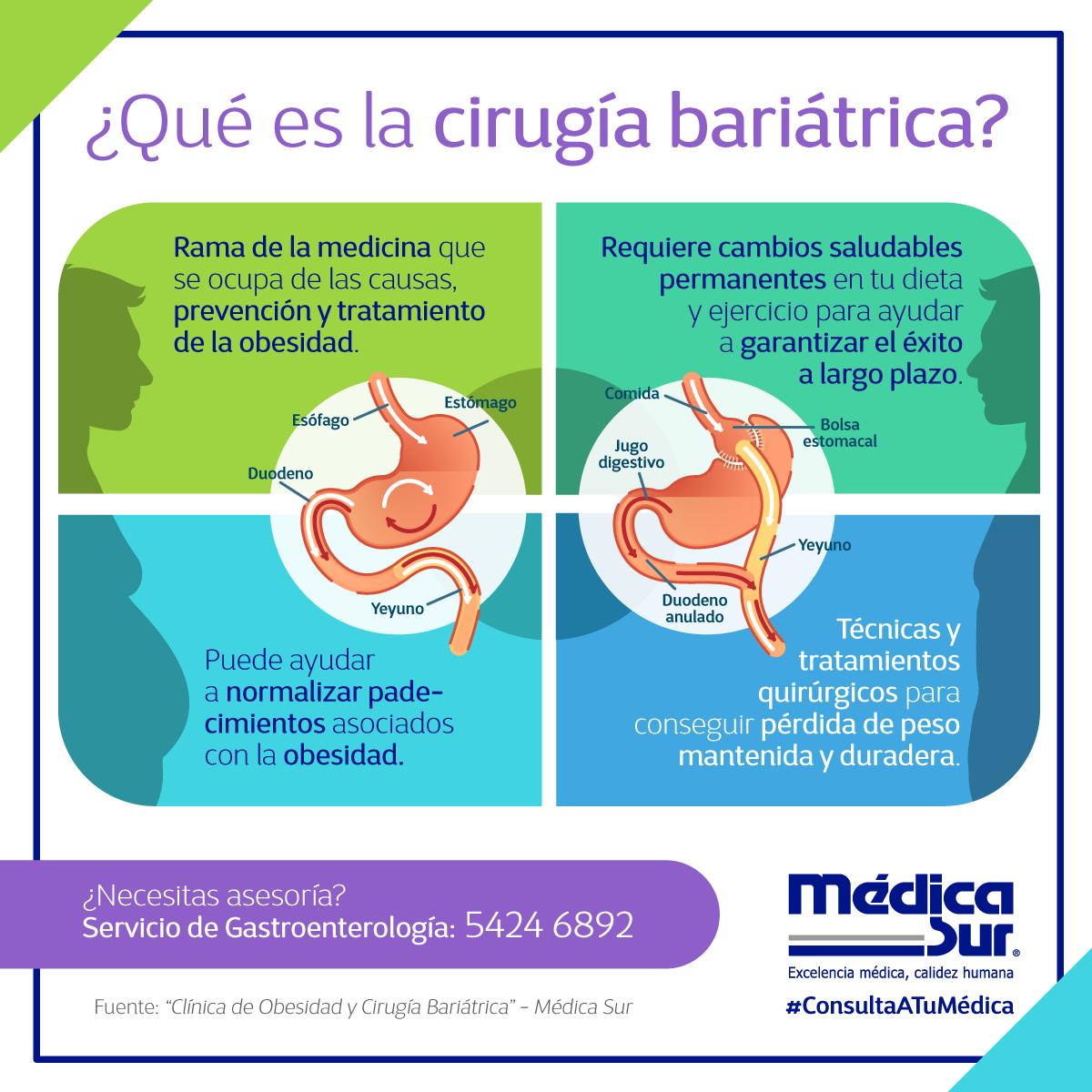 Quieres Saber Más Sobre La Cirugía Bariátrica Acércate A Nuestro Servicio De Gastroenterología Contamos Con Ex Cirugia Bariatrica Obesidad Salud Y Bienestar