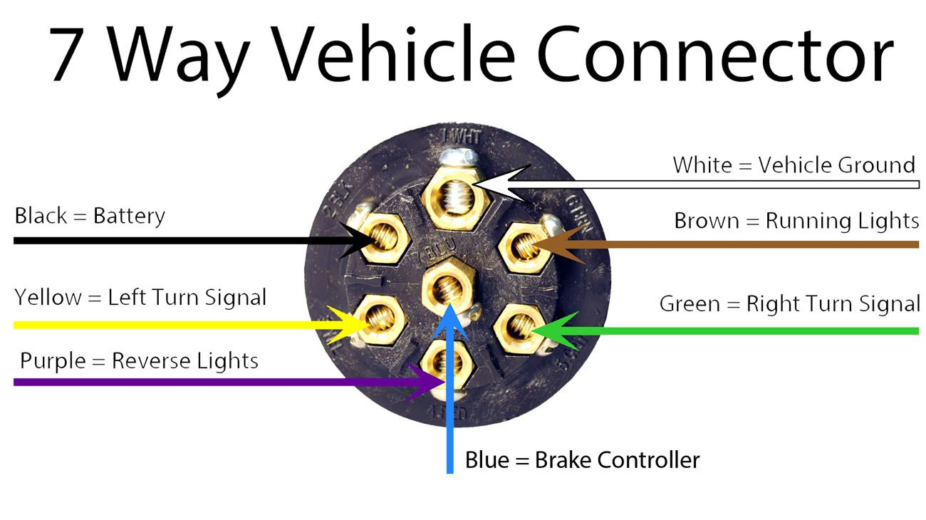 Unique Wiring Diagram For 7 Way Trailer Plug Flat And Pin Connector